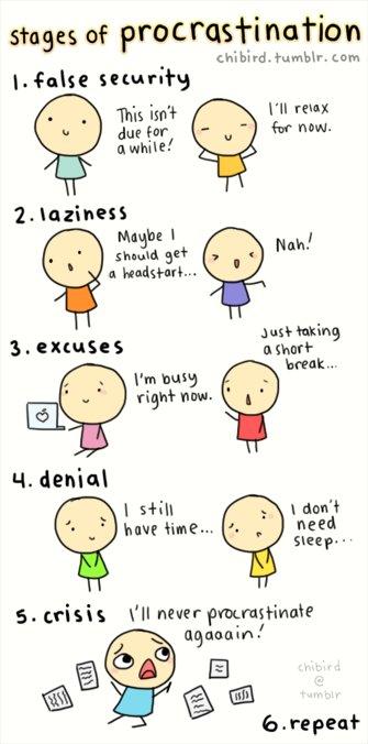 chibird_procrastination